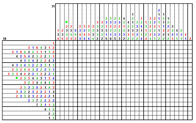 Nanogramm Online